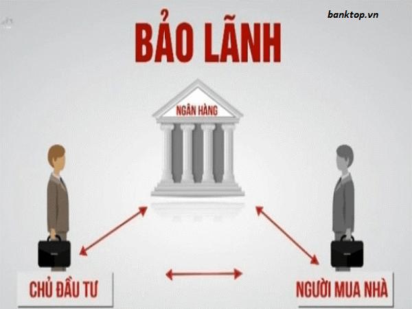 Đặc điểm của bảo lãnh ngân hàng