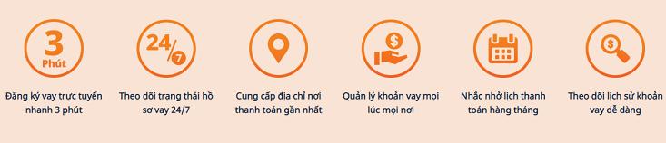 Vay online tại Mirae Asset có nhiều ưu điểm