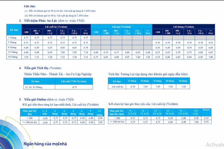 lãi suất gửi tiền tiết kiệm ngân hàng ACB tại TP HCM