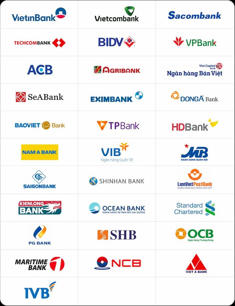 Hệ thống ngân hàng chấp nhận giao dịch rút tiền bằng thẻ vay Vietcredit