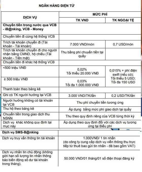 Biểu phí chuyển tiền ngân hàng Vietcombank qua internet banking