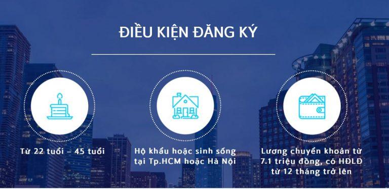 Điều kiện mở thẻ tín dụng Shinhan Bank