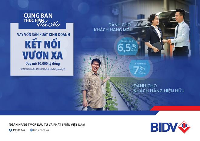 Lãi suất ngân hàng BIDV cập nhật mới nhất
