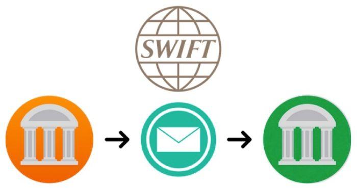 Swift Code techcombank là  VTCBVNVX