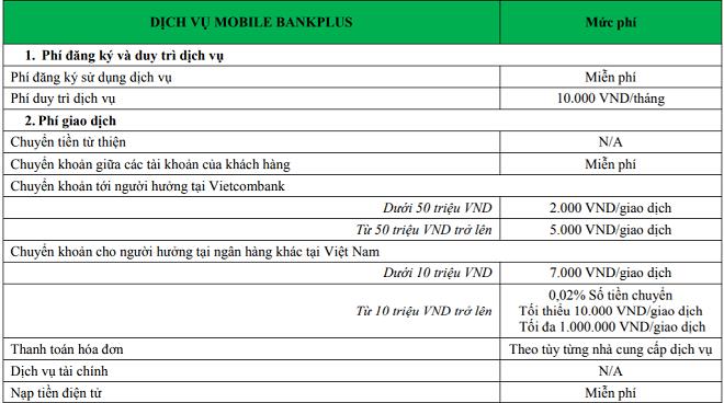 Biểu phí dịch vụ Bankplus Vietcombank