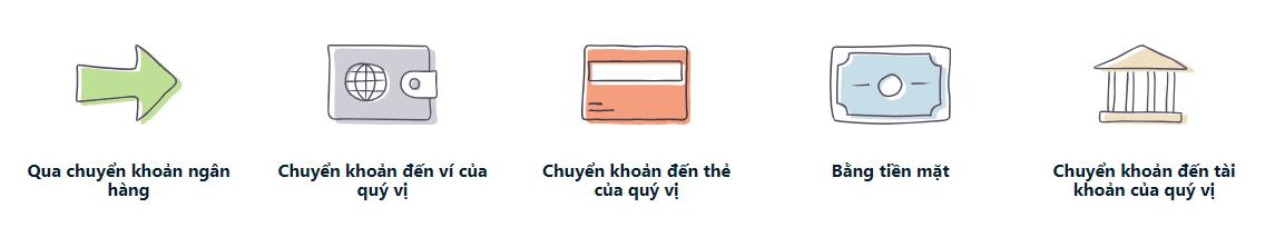 10+ Website vay tiền online nhanh cấp tốc 24/24 uy tín chỉ CMND! 27