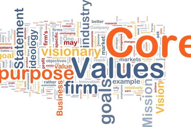 Phân tích giá trị cốt lõi của Cá nhân hay tổ chức