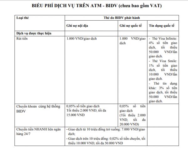 Phí chuyển tiền BIDV tại trụ ATM
