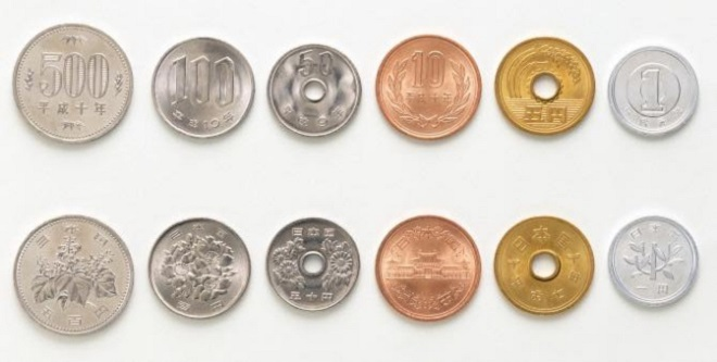 Tiền xu Hàn Quốc