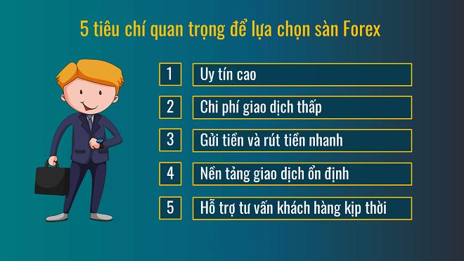 5 tiêu chí lựa chọn sàn giao dịch Forex tốt nhất