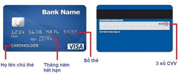 Phân biệt số tài khoản ngân hàng và số thẻ ATM